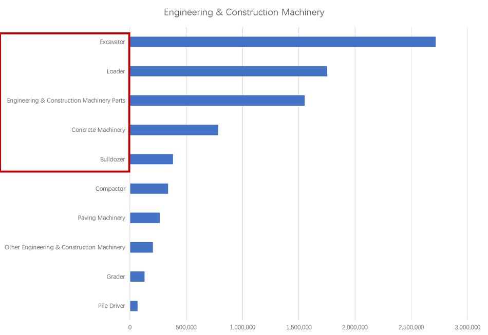 StarTube:EP07 Machinery Industry in China_6